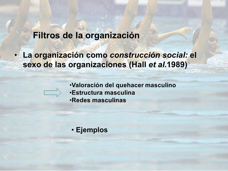 Filtros de la organización La organización como construcción social: el sexo de las organizaciones (Hall et al.1989) Valoración del quehacer masculino Estructura masculina Redes masculinas Ejemplos