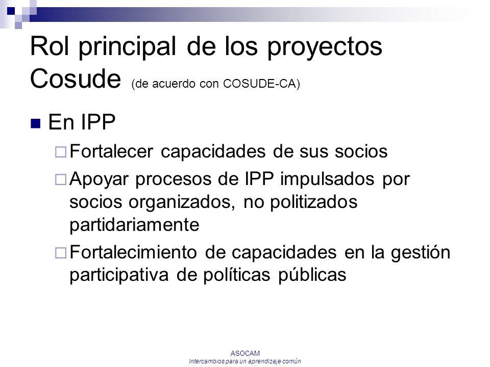 ASOCAM Intercambios para un aprendizaje común Rol principal de los proyectos Cosude (de acuerdo con COSUDE-CA) En IPP Fortalecer capacidades de sus so