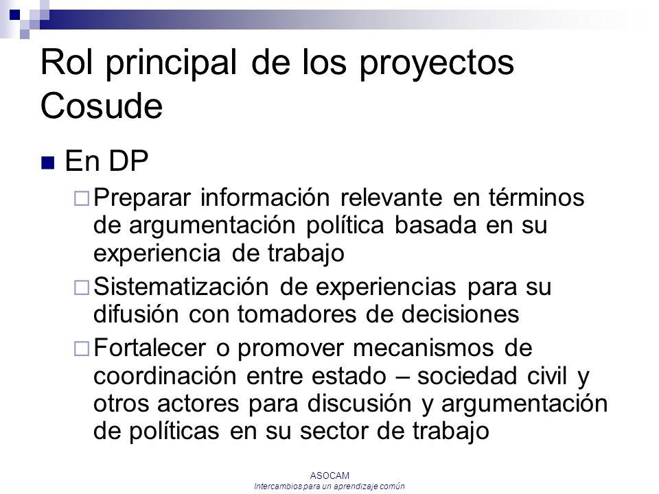 ASOCAM Intercambios para un aprendizaje común Rol principal de los proyectos Cosude En DP Preparar información relevante en términos de argumentación