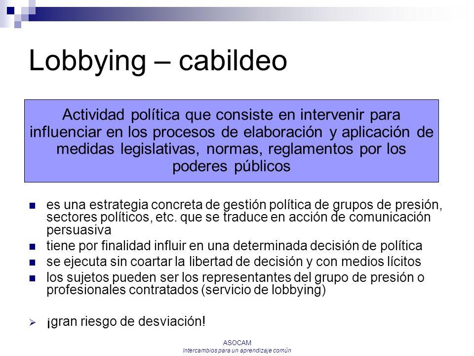 ASOCAM Intercambios para un aprendizaje común Lobbying – cabildeo Actividad política que consiste en intervenir para influenciar en los procesos de el
