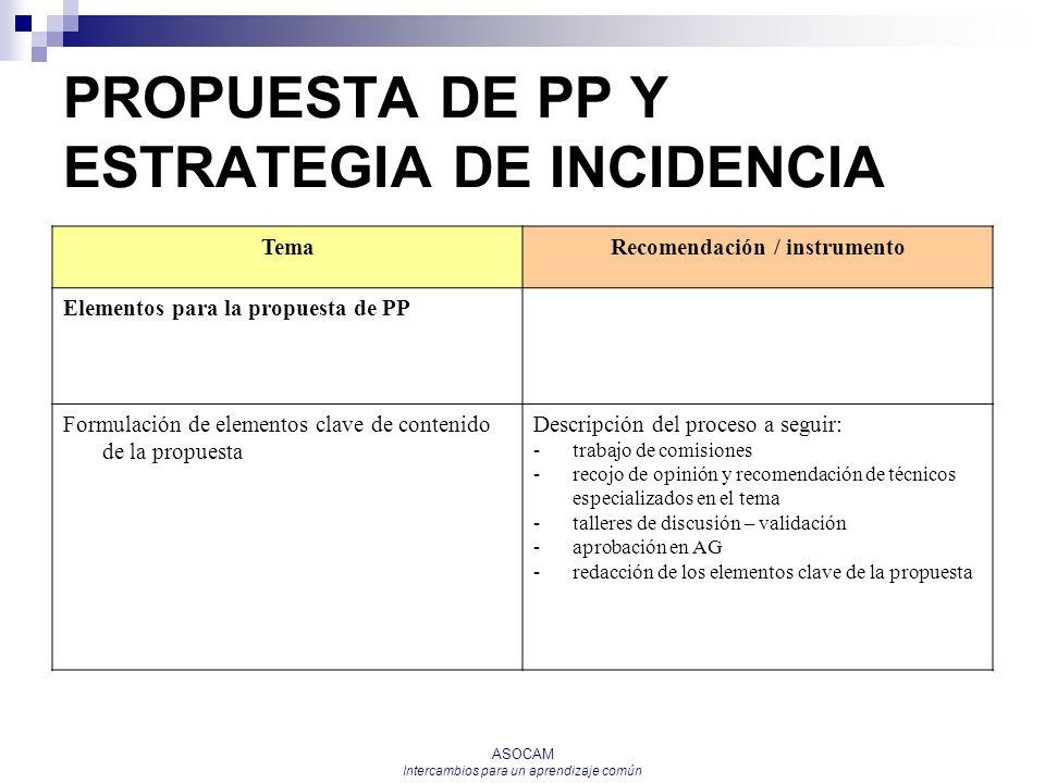 ASOCAM Intercambios para un aprendizaje común PROPUESTA DE PP Y ESTRATEGIA DE INCIDENCIA TemaRecomendación / instrumento Elementos para la propuesta d