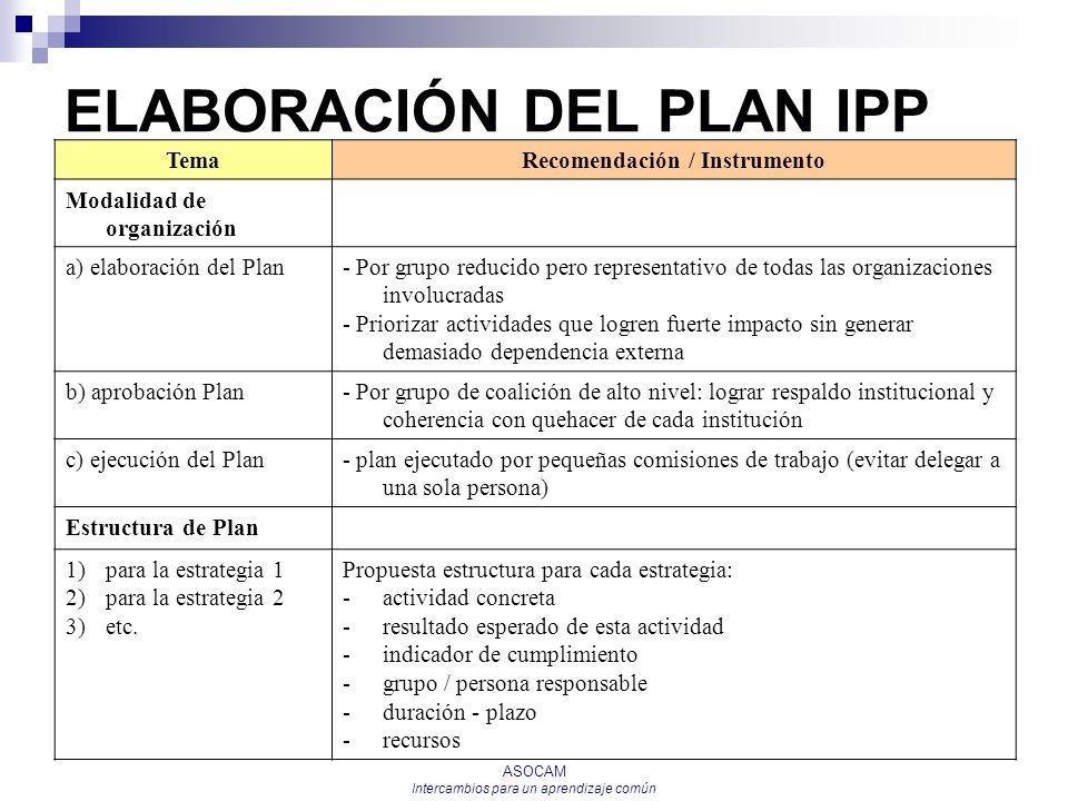 ASOCAM Intercambios para un aprendizaje común ELABORACIÓN DEL PLAN IPP TemaRecomendación / Instrumento Modalidad de organización a) elaboración del Pl