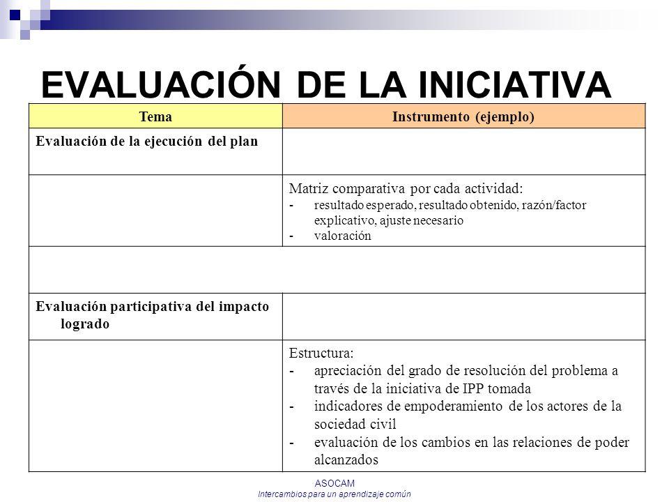 ASOCAM Intercambios para un aprendizaje común EVALUACIÓN DE LA INICIATIVA TemaInstrumento (ejemplo) Evaluación de la ejecución del plan Matriz compara
