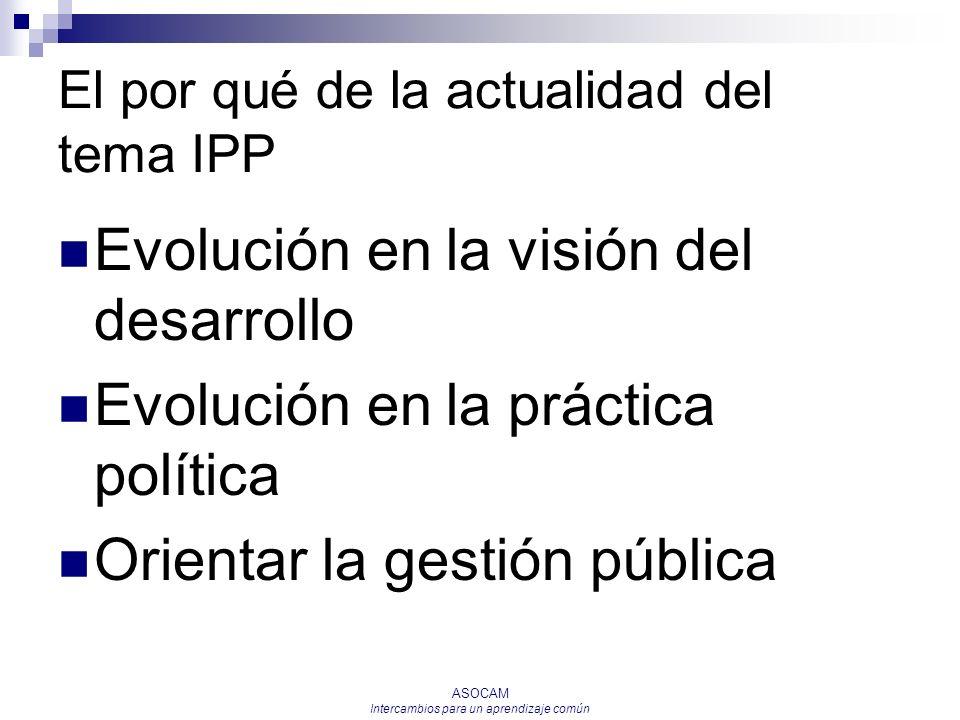 ASOCAM Intercambios para un aprendizaje común El por qué de la actualidad del tema IPP Evolución en la visión del desarrollo Evolución en la práctica