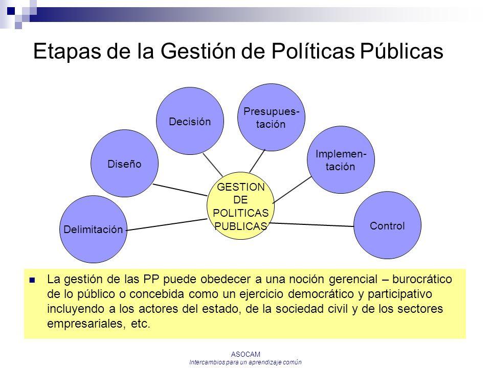 ASOCAM Intercambios para un aprendizaje común La gestión de las PP puede obedecer a una noción gerencial – burocrático de lo público o concebida como