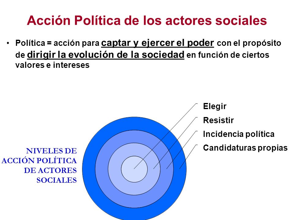 Elegir Resistir Incidencia política Candidaturas propias Acción Política de los actores sociales NIVELES DE ACCIÓN POLÍTICA DE ACTORES SOCIALES Políti