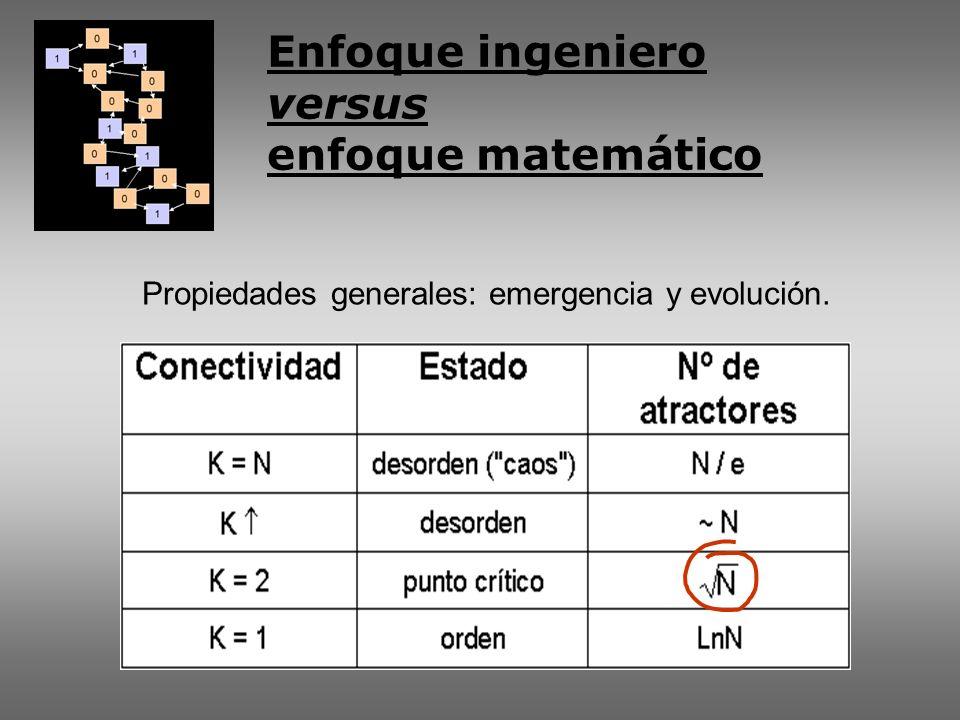 Enfoque ingeniero versus enfoque matemático Propiedades generales: emergencia y evolución.