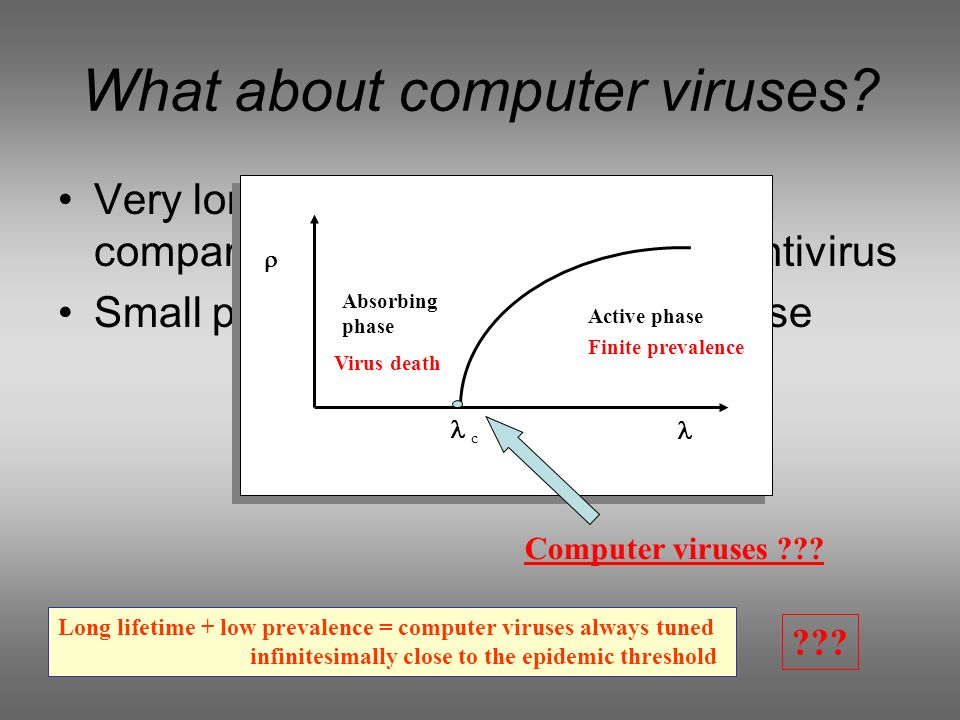 What about computer viruses? Very long average lifetime (years!) compared to the time scale of the antivirus Small prevalence in the endemic case c Ac