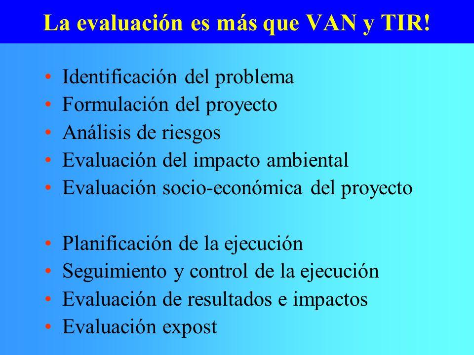 La evaluación es más que VAN y TIR! Identificación del problema Formulación del proyecto Análisis de riesgos Evaluación del impacto ambiental Evaluaci