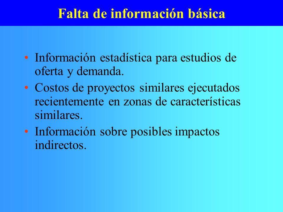 Falta de información básica Información estadística para estudios de oferta y demanda. Costos de proyectos similares ejecutados recientemente en zonas