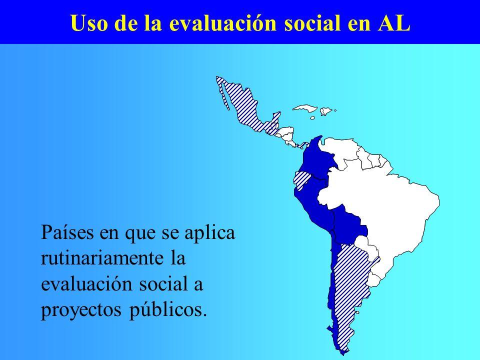 Tasa Social de Descuento PaísTasaReferencias Argentina12 % Resolución N° 110/96 de la Secretaría de Programación EconómicaResolución N° 110/96 de la Secretaría de Programación Económica* (1996) Bolivia12,67 %Resolucion Ministerial No.
