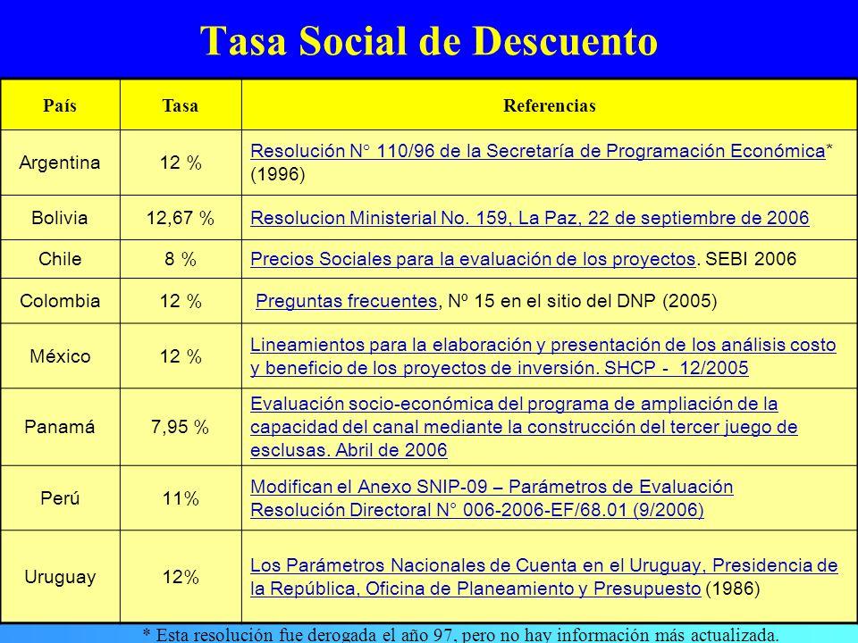 Valor social del trabajo PaísCategoríaFactor de ajusteReferencias Bolivia Calificada Semi calificada No calificada urbana No calificada rural 1,00 0,43 0,23 0,47 Resolucion Ministerial No.