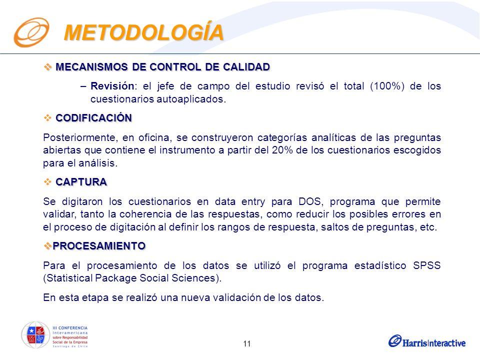 11 MECANISMOS DE CONTROL DE CALIDAD MECANISMOS DE CONTROL DE CALIDAD –Revisión: el jefe de campo del estudio revisó el total (100%) de los cuestionarios autoaplicados.