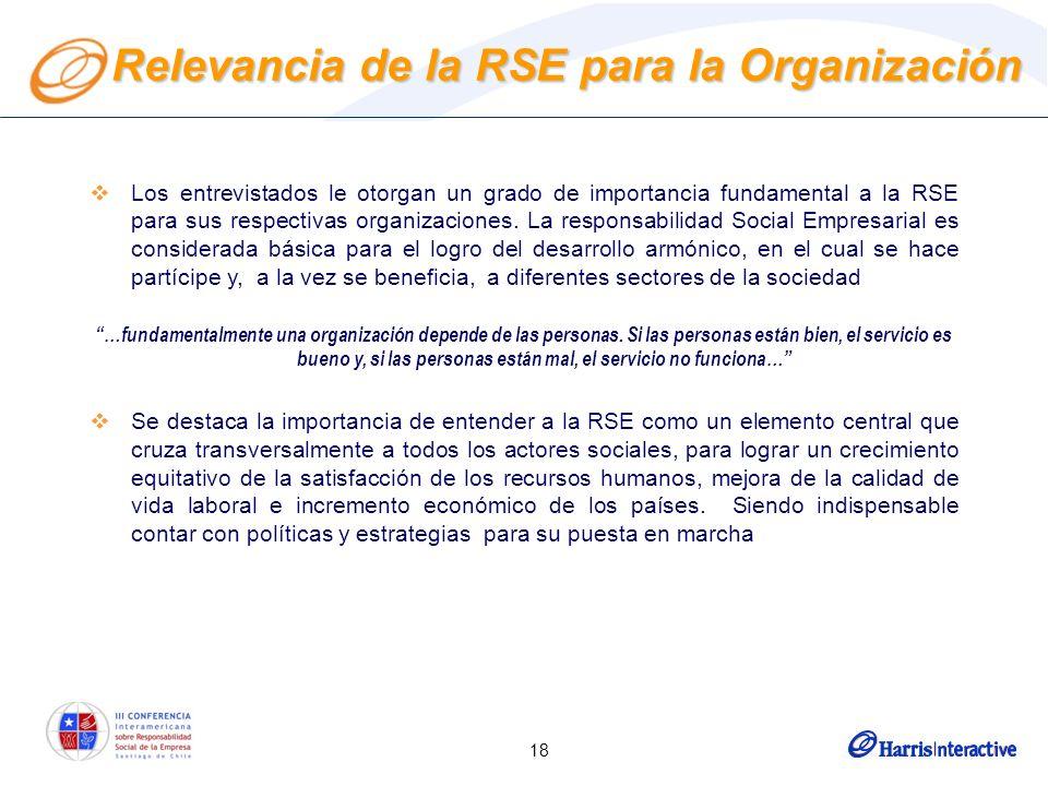 18 Los entrevistados le otorgan un grado de importancia fundamental a la RSE para sus respectivas organizaciones. La responsabilidad Social Empresaria