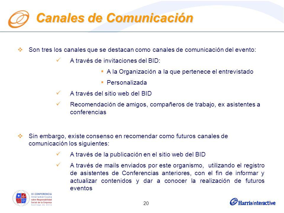 20 Son tres los canales que se destacan como canales de comunicación del evento: A través de invitaciones del BID: A la Organización a la que pertenec