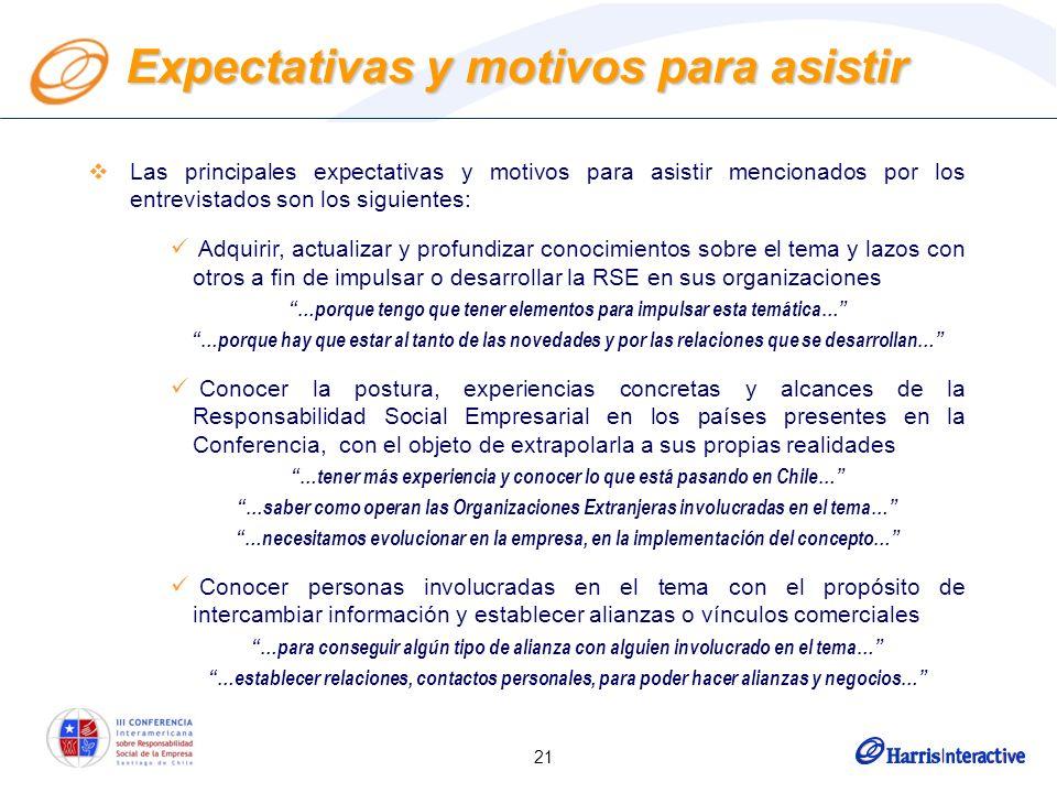 21 Las principales expectativas y motivos para asistir mencionados por los entrevistados son los siguientes: Adquirir, actualizar y profundizar conoci