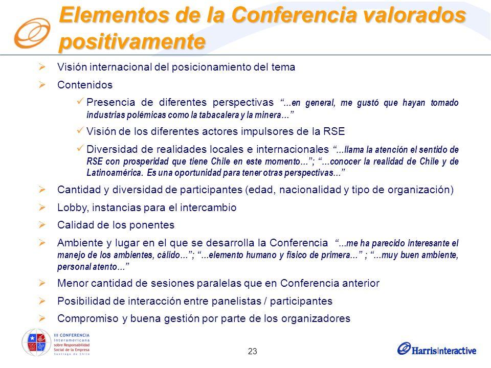23 Visión internacional del posicionamiento del tema Contenidos Presencia de diferentes perspectivas …en general, me gustó que hayan tomado industrias polémicas como la tabacalera y la minera… Visión de los diferentes actores impulsores de la RSE Diversidad de realidades locales e internacionales …llama la atención el sentido de RSE con prosperidad que tiene Chile en este momento…; …conocer la realidad de Chile y de Latinoamérica.