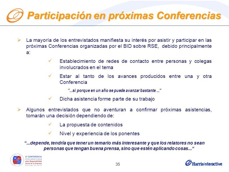 35 La mayoría de los entrevistados manifiesta su interés por asistir y participar en las próximas Conferencias organizadas por el BID sobre RSE, debid