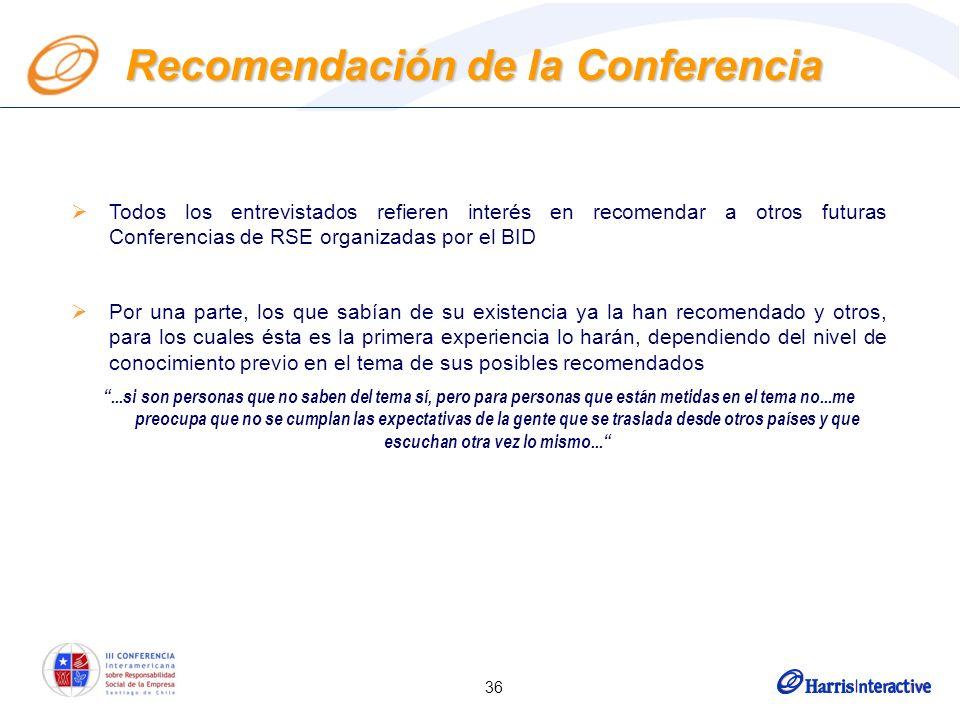 36 Todos los entrevistados refieren interés en recomendar a otros futuras Conferencias de RSE organizadas por el BID Por una parte, los que sabían de
