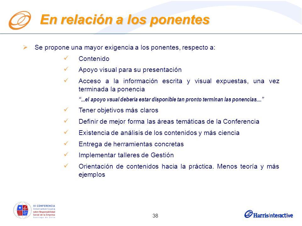 38 Se propone una mayor exigencia a los ponentes, respecto a: Contenido Apoyo visual para su presentación Acceso a la información escrita y visual exp