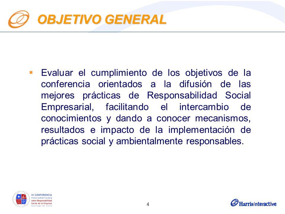 4 OBJETIVO GENERAL Evaluar el cumplimiento de los objetivos de la conferencia orientados a la difusión de las mejores prácticas de Responsabilidad Soc