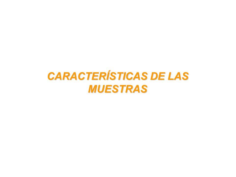 CARACTERÍSTICAS DE LAS MUESTRAS