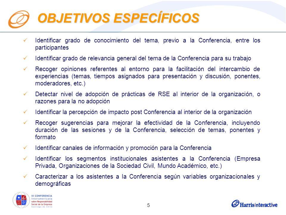 5 OBJETIVOS ESPECÍFICOS Identificar grado de conocimiento del tema, previo a la Conferencia, entre los participantes Identificar grado de relevancia g