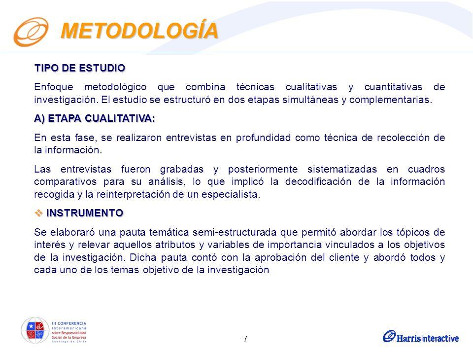 7 METODOLOGÍA TIPO DE ESTUDIO Enfoque metodológico que combina técnicas cualitativas y cuantitativas de investigación. El estudio se estructuró en dos
