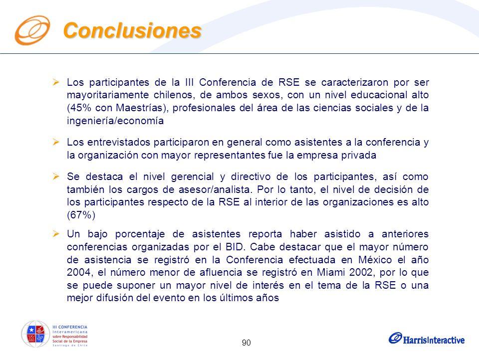 90 Conclusiones Los participantes de la III Conferencia de RSE se caracterizaron por ser mayoritariamente chilenos, de ambos sexos, con un nivel educacional alto (45% con Maestrías), profesionales del área de las ciencias sociales y de la ingeniería/economía Los entrevistados participaron en general como asistentes a la conferencia y la organización con mayor representantes fue la empresa privada Se destaca el nivel gerencial y directivo de los participantes, así como también los cargos de asesor/analista.