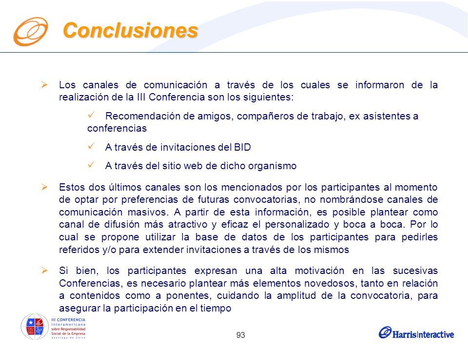 93 Los canales de comunicación a través de los cuales se informaron de la realización de la III Conferencia son los siguientes: Recomendación de amigo