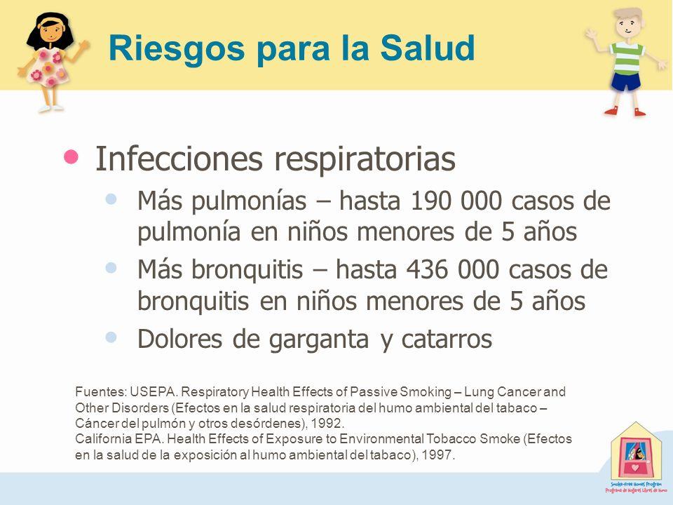 Riesgos para la Salud Infecciones respiratorias Más pulmonías – hasta 190 000 casos de pulmonía en niños menores de 5 años Más bronquitis – hasta 436
