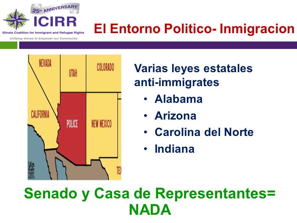 El Entorno Politico- Inmigracion Varias leyes estatales anti-immigrates Alabama Arizona Carolina del Norte Indiana Senado y Casa de Representantes= NA