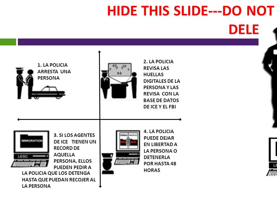 HIDE THIS SLIDE---DO NOT DELETE 1. LA POLICIA ARRESTA UNA PERSONA 2. LA POLICIA REVISA LAS HUELLAS DIGITALES DE LA PERSONA Y LAS REVISA CON LA BASE DE