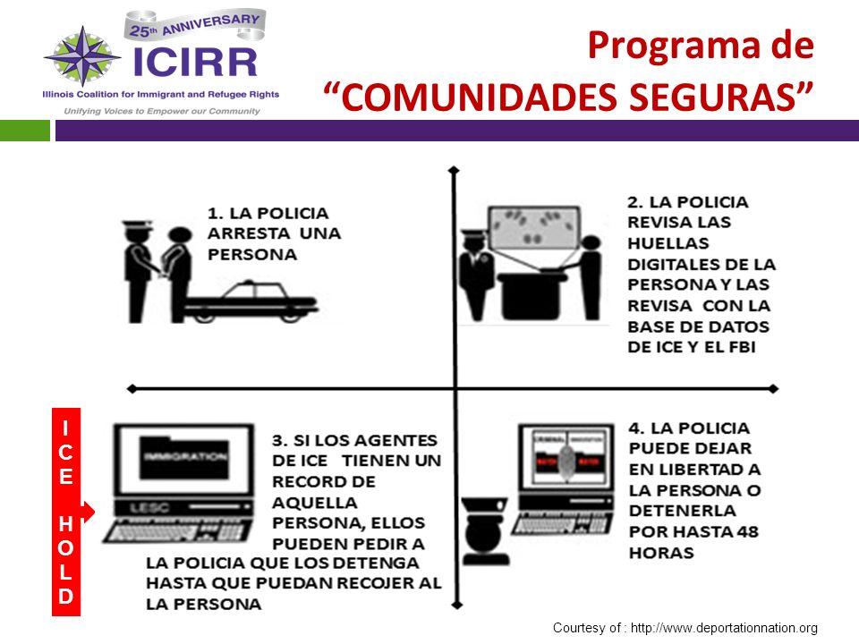 Programa de COMUNIDADES SEGURAS Courtesy of : http://www.deportationnation.org ICEHOLDICEHOLD
