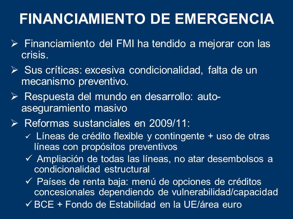 FINANCIAMIENTO DE EMERGENCIA Financiamiento del FMI ha tendido a mejorar con las crisis. Sus críticas: excesiva condicionalidad, falta de un mecanismo