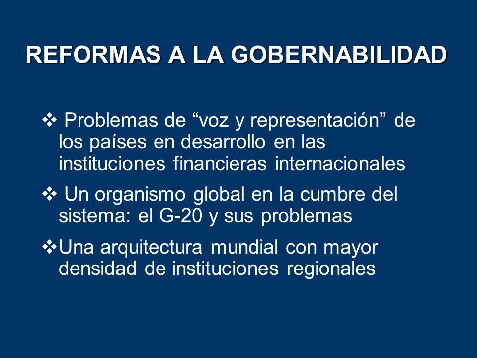 REFORMAS A LA GOBERNABILIDAD Problemas de voz y representación de los países en desarrollo en las instituciones financieras internacionales Un organis
