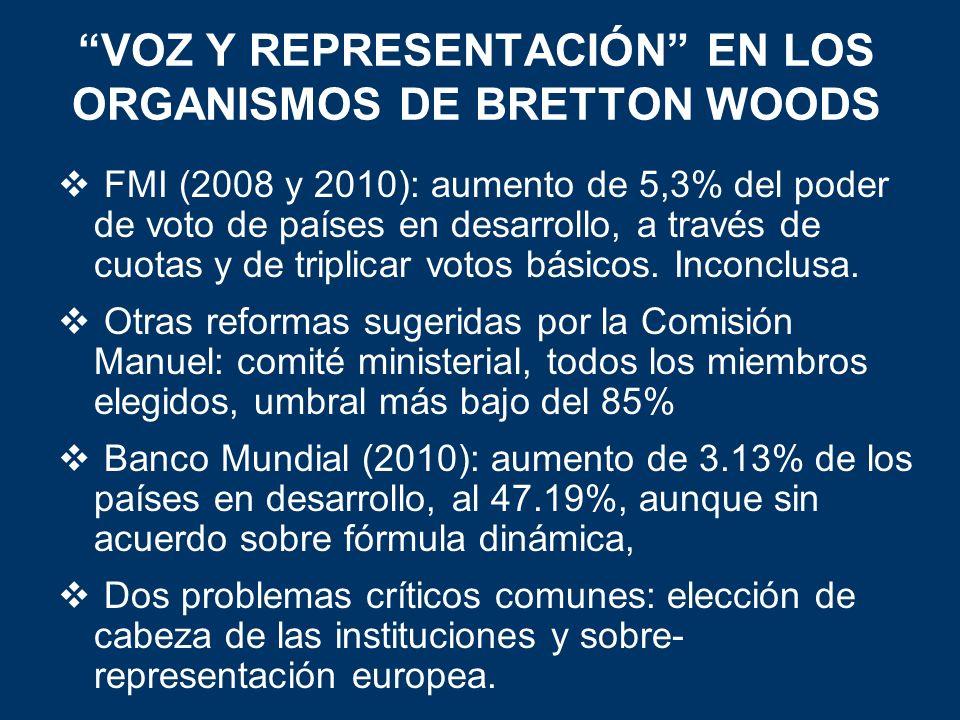 VOZ Y REPRESENTACIÓN EN LOS ORGANISMOS DE BRETTON WOODS FMI (2008 y 2010): aumento de 5,3% del poder de voto de países en desarrollo, a través de cuot
