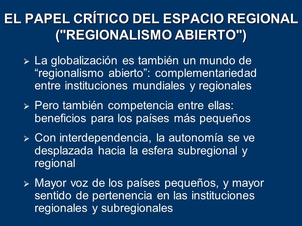 EL PAPEL CRÍTICO DEL ESPACIO REGIONAL (