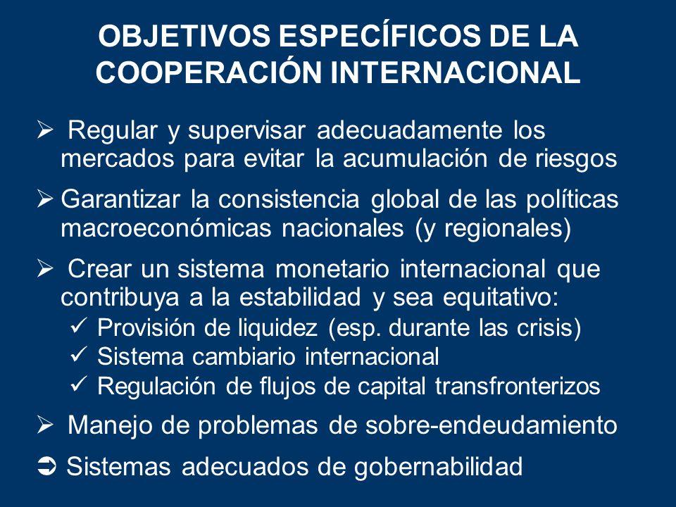 OBJETIVOS ESPECÍFICOS DE LA COOPERACIÓN INTERNACIONAL Regular y supervisar adecuadamente los mercados para evitar la acumulación de riesgos Garantizar