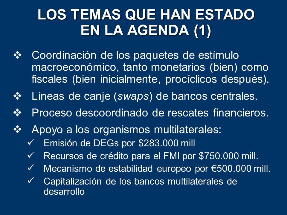 LOS TEMAS QUE HAN ESTADO EN LA AGENDA (1) Coordinación de los paquetes de estímulo macroeconómico, tanto monetarios (bien) como fiscales (bien inicial
