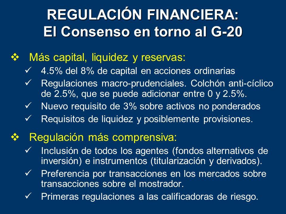 REGULACIÓN FINANCIERA: El Consenso en torno al G-20 Más capital, liquidez y reservas: 4.5% del 8% de capital en acciones ordinarias Regulaciones macro