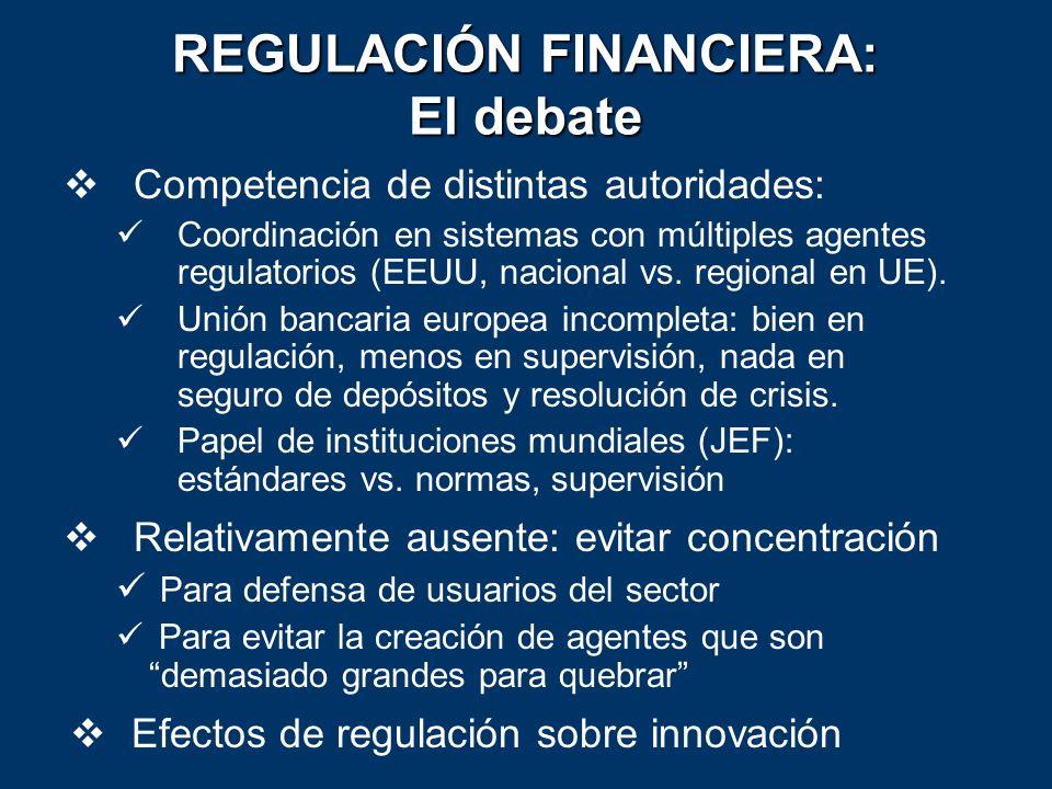 REGULACIÓN FINANCIERA: El debate Competencia de distintas autoridades: Coordinación en sistemas con múltiples agentes regulatorios (EEUU, nacional vs.