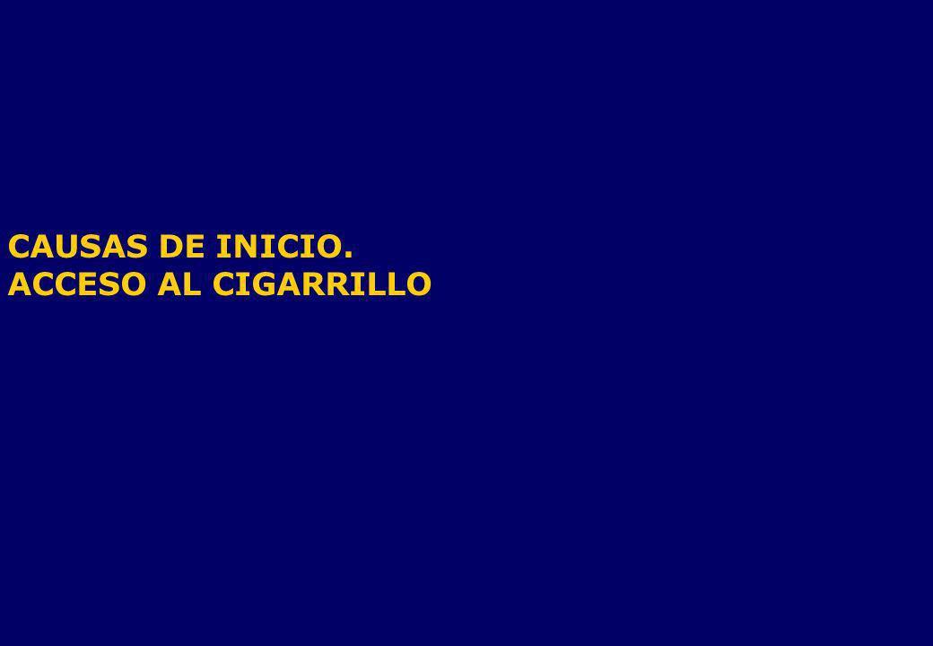CAUSAS DE INICIO. ACCESO AL CIGARRILLO