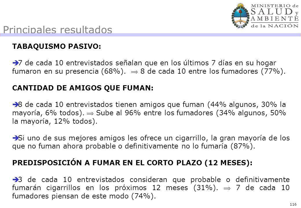 116 Principales resultados TABAQUISMO PASIVO: 7 de cada 10 entrevistados señalan que en los últimos 7 días en su hogar fumaron en su presencia (68%).