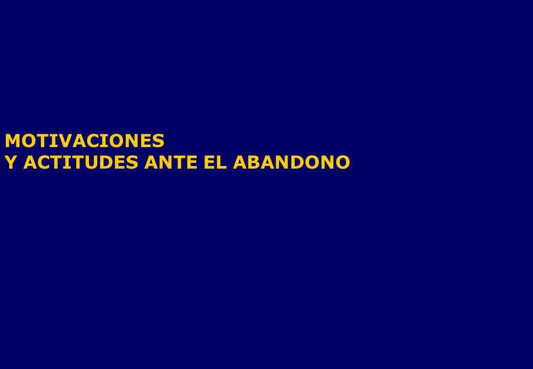 MOTIVACIONES Y ACTITUDES ANTE EL ABANDONO