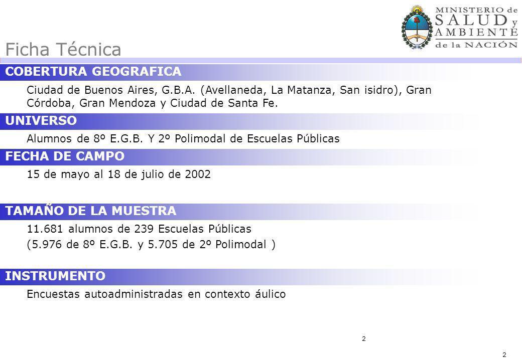 3 Ficha Técnica DISEÑO MUESTRAL Estratificado según nivel socioeconómico a nivel de unidades de primera etapa (las escuelas) y bietápico en el proceso de selección.