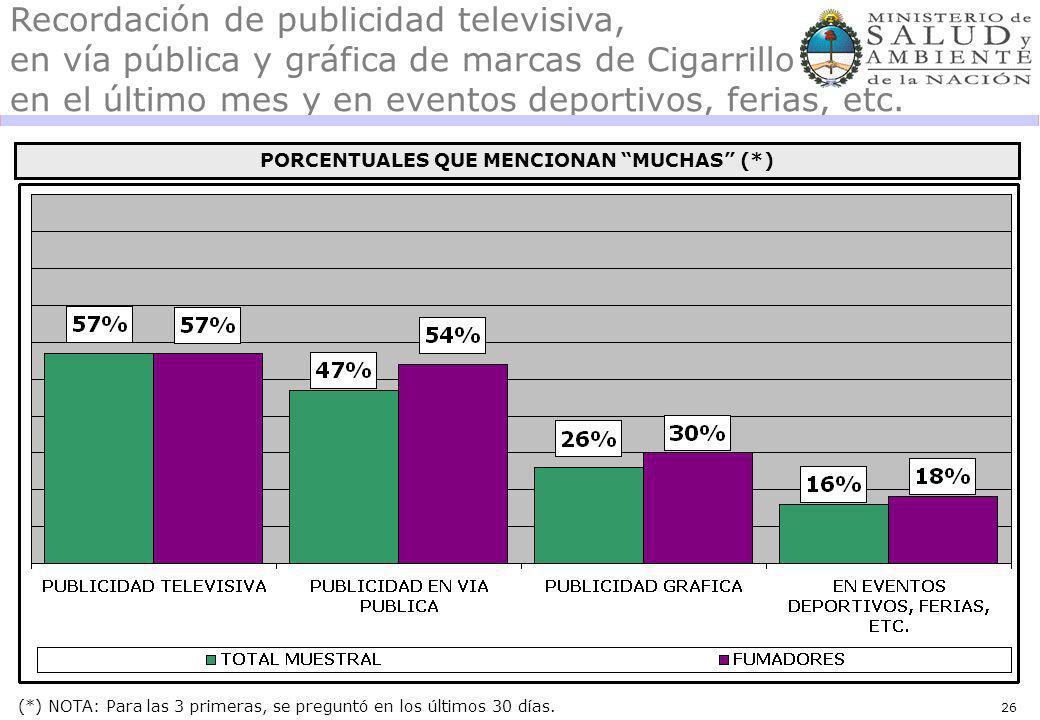 26 (*) NOTA: Para las 3 primeras, se preguntó en los últimos 30 días. Recordación de publicidad televisiva, en vía pública y gráfica de marcas de Ciga