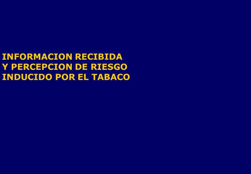 INFORMACION RECIBIDA Y PERCEPCION DE RIESGO INDUCIDO POR EL TABACO
