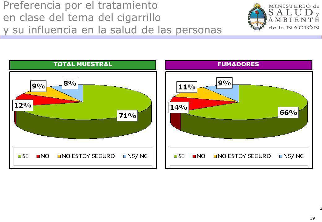 39 Preferencia por el tratamiento en clase del tema del cigarrillo y su influencia en la salud de las personas TOTAL MUESTRALFUMADORES 39