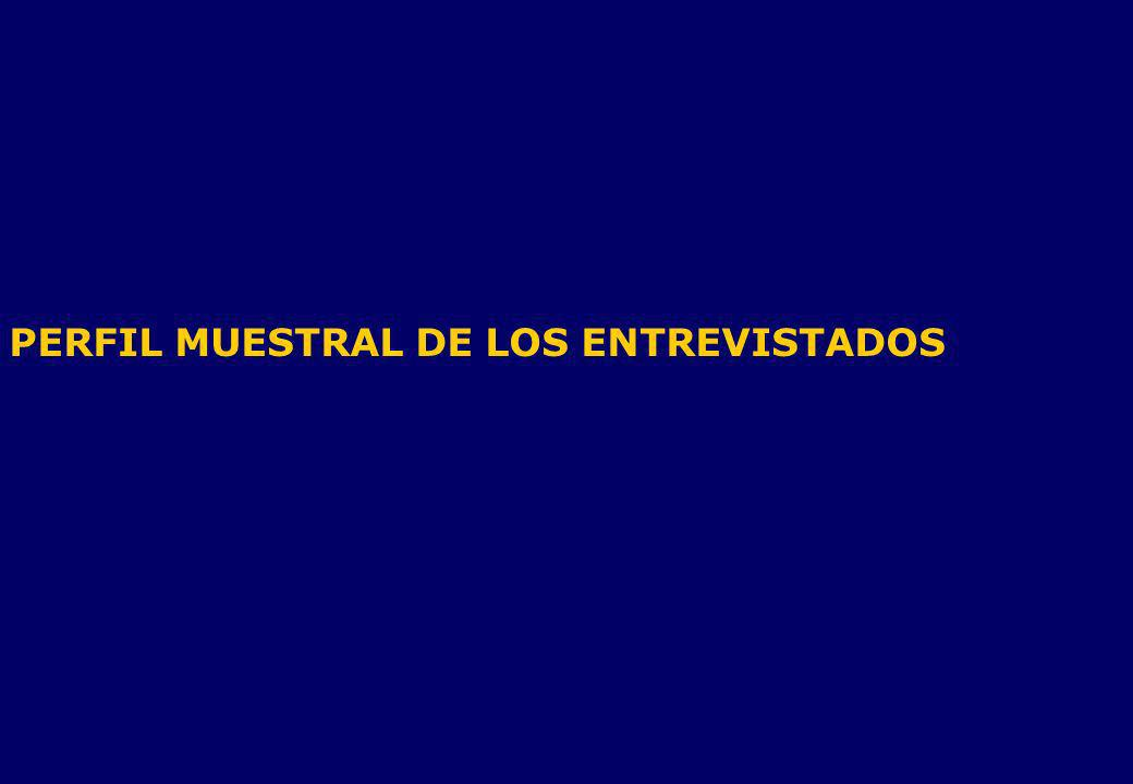 PERFIL MUESTRAL DE LOS ENTREVISTADOS